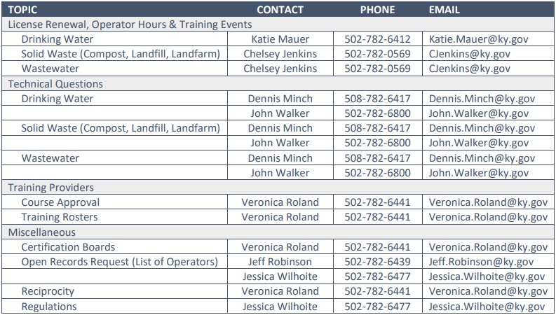 OCP Contact List.png